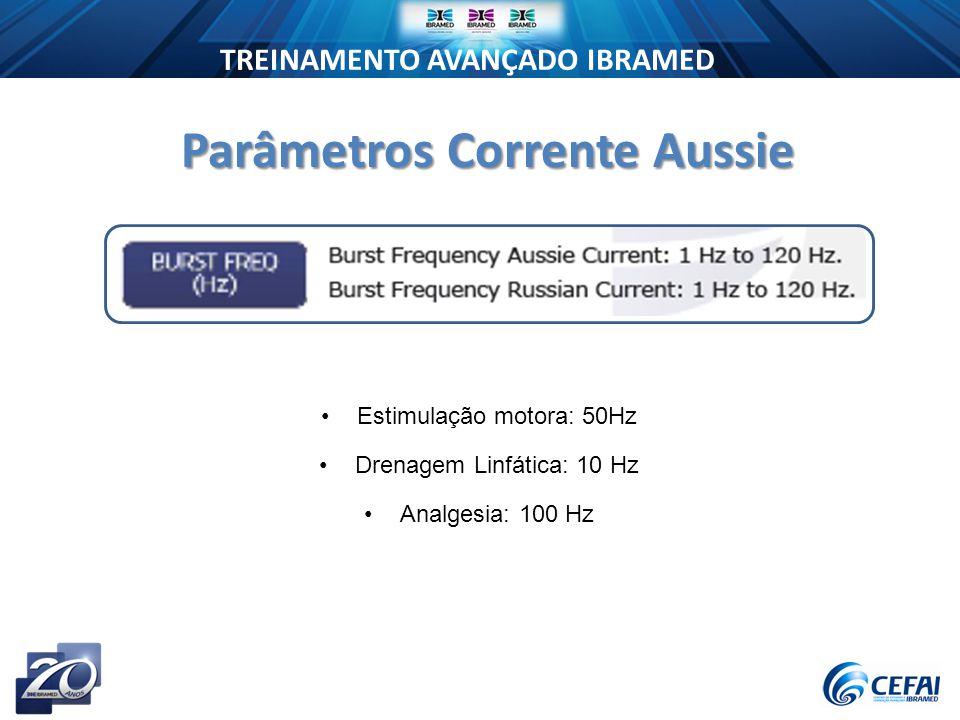 Parâmetros Corrente Aussie