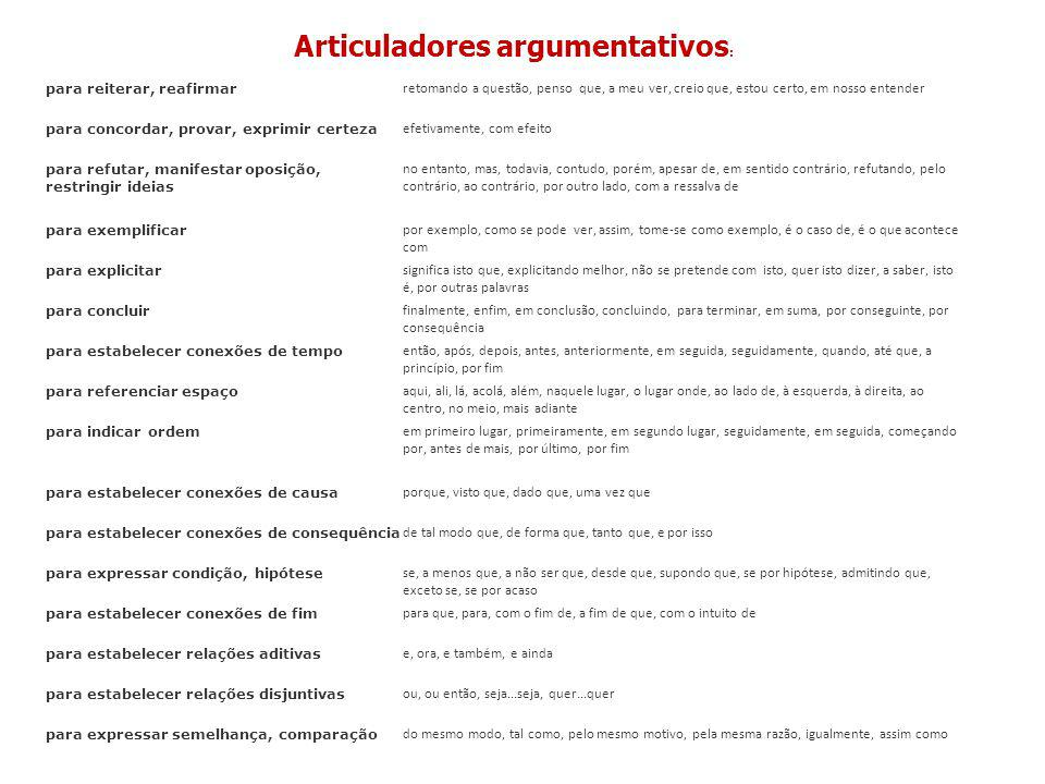 Articuladores argumentativos: