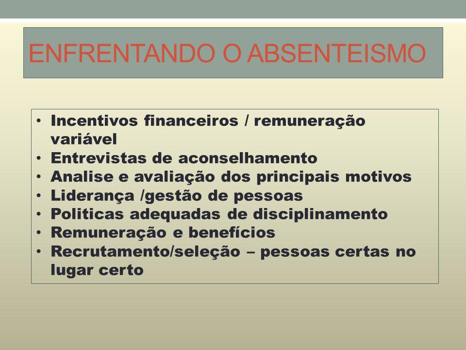 ENFRENTANDO O ABSENTEISMO