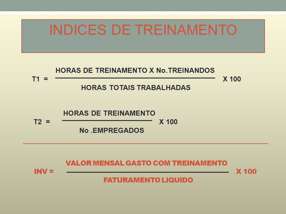 valor mensal gasto com treinamento INV = X 100 faturamento liquido