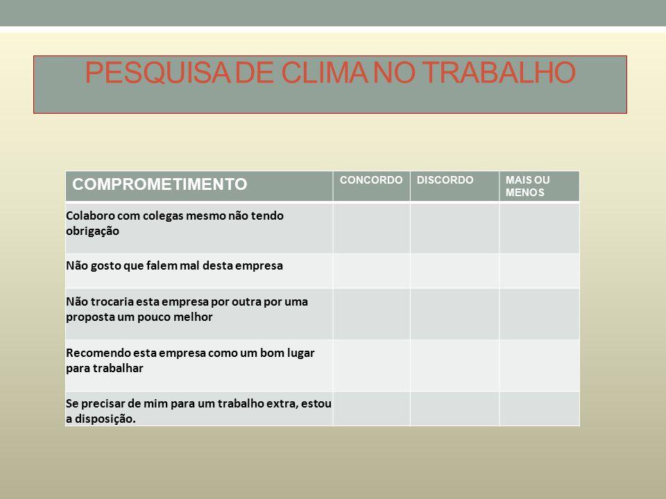 PESQUISA DE CLIMA NO TRABALHO