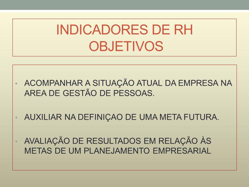 INDICADORES DE RH OBJETIVOS