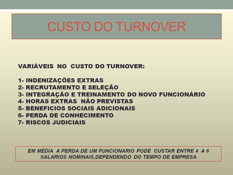 CUSTO DO TURNOVER VARIÁVEIS NO CUSTO DO TURNOVER: