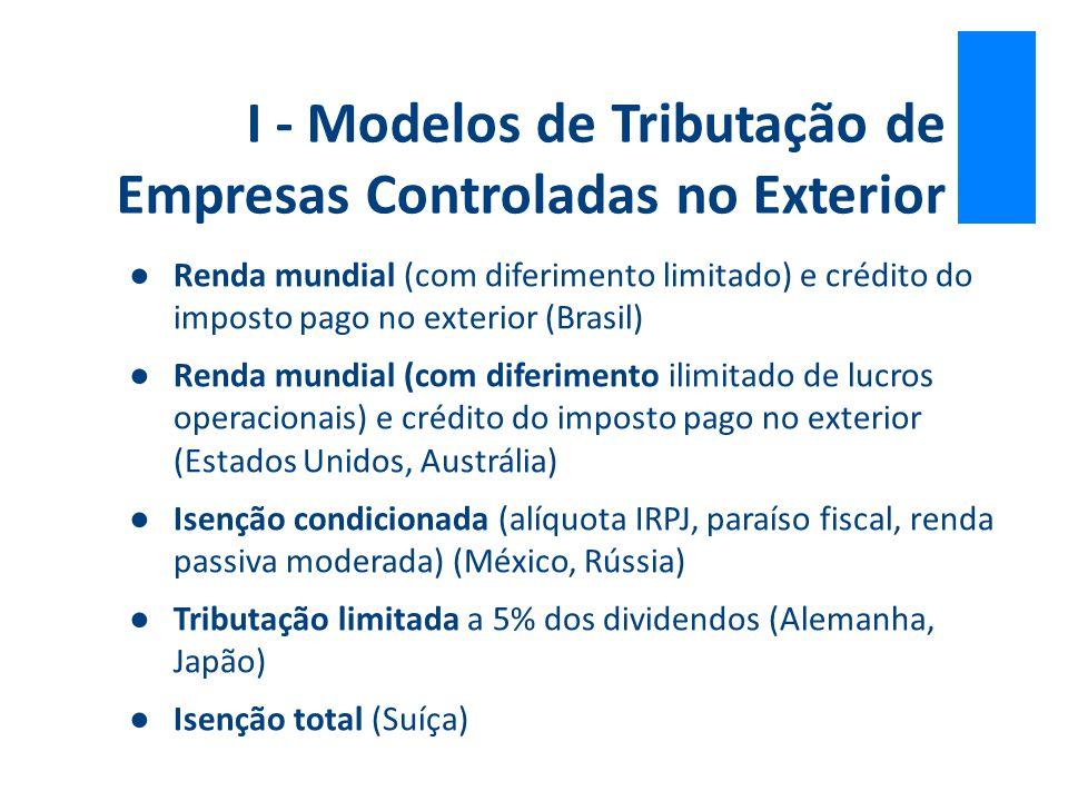 I - Modelos de Tributação de Empresas Controladas no Exterior