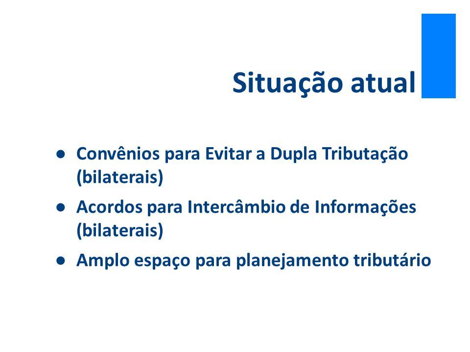 Situação atual Convênios para Evitar a Dupla Tributação (bilaterais)