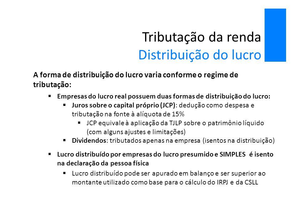 Tributação da renda Distribuição do lucro