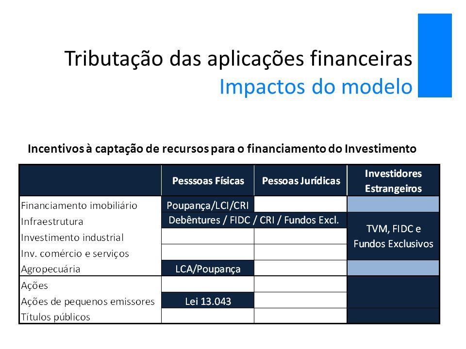 Tributação das aplicações financeiras Impactos do modelo