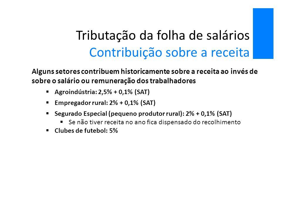 Tributação da folha de salários Contribuição sobre a receita
