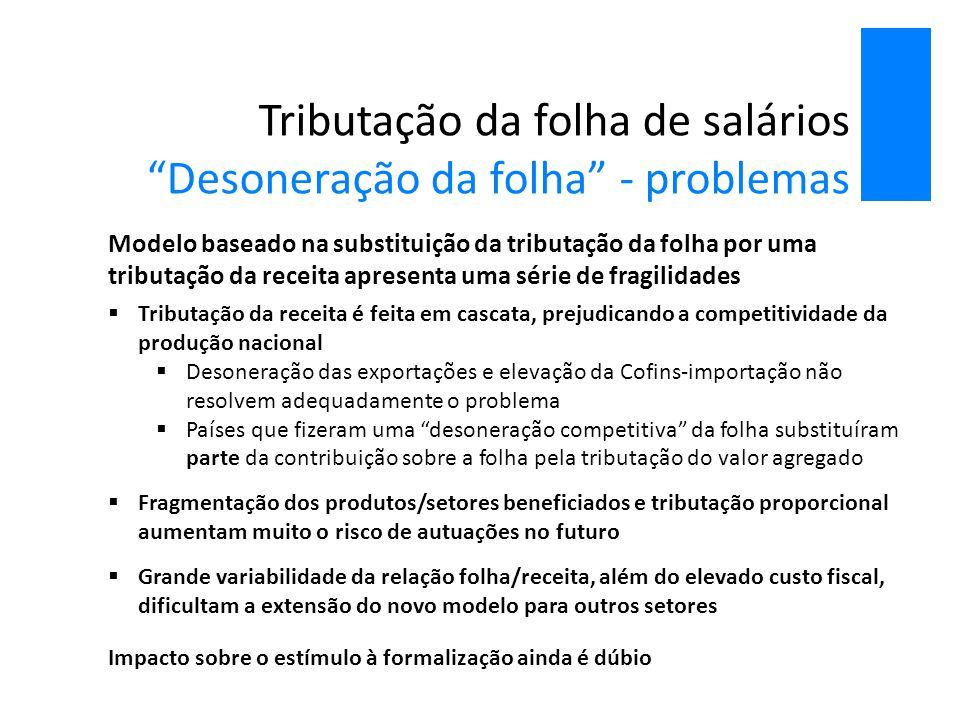 Tributação da folha de salários Desoneração da folha - problemas