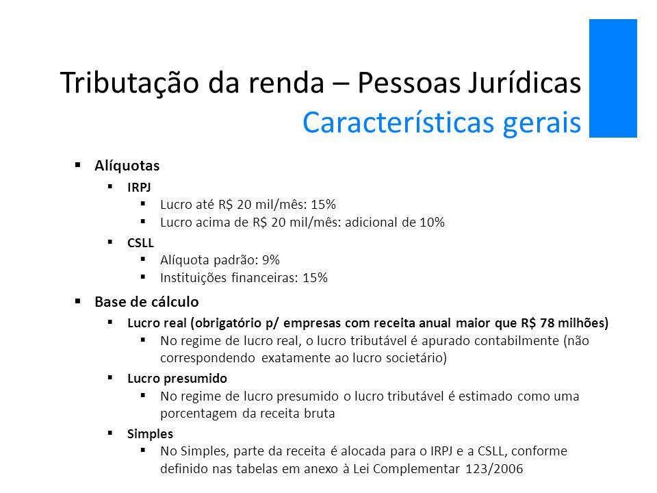 Tributação da renda – Pessoas Jurídicas Características gerais