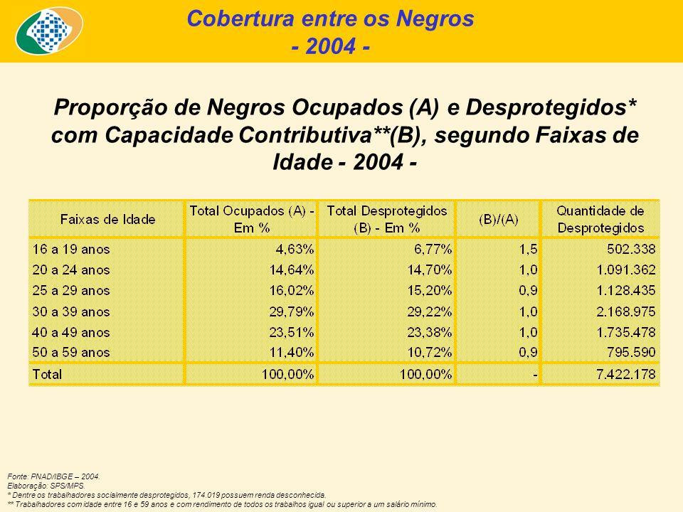 Cobertura entre os Negros - 2004 -