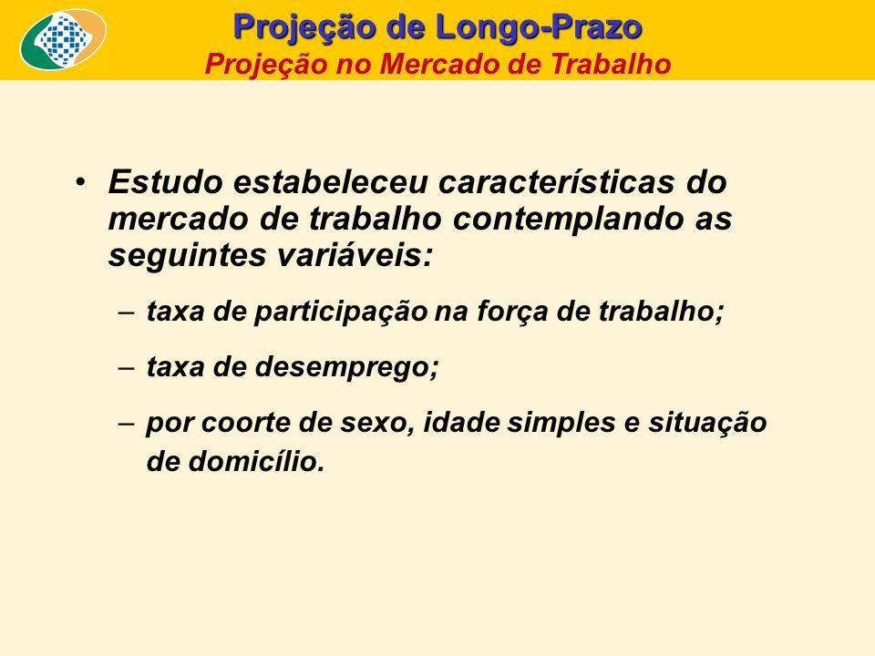 Projeção de Longo-Prazo Projeção no Mercado de Trabalho