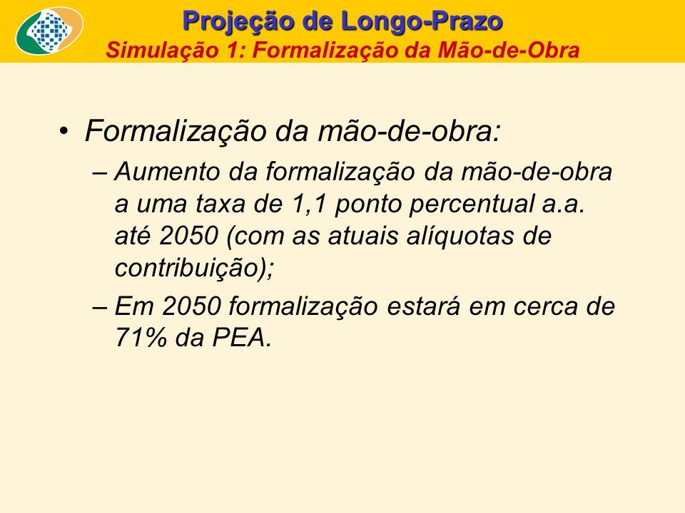 Projeção de Longo-Prazo Simulação 1: Formalização da Mão-de-Obra