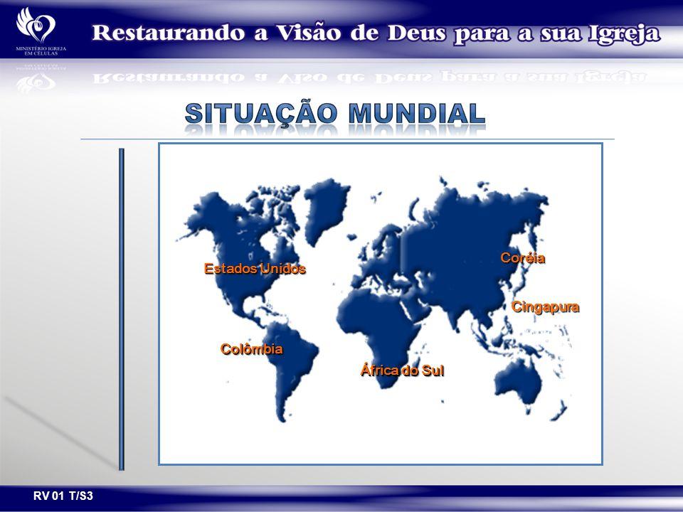 SITUAÇÃO MUNDIAL Coréia Estados Unidos Cingapura Colômbia