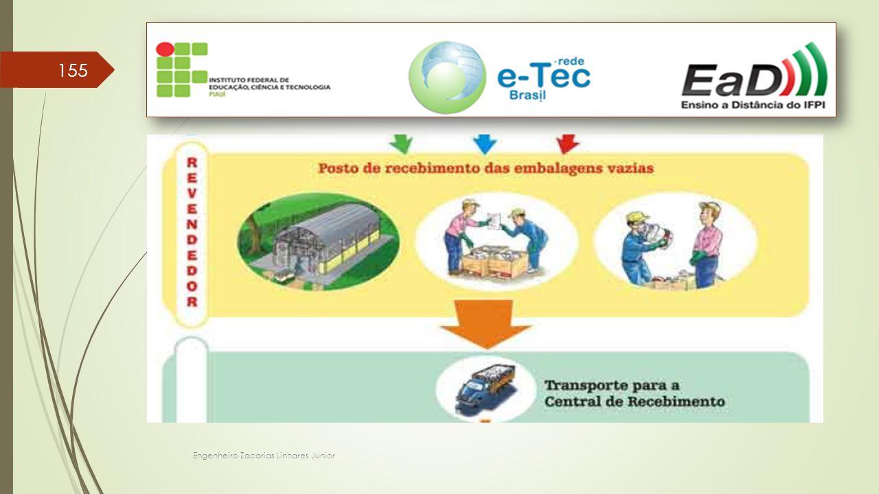 nutrivil.com.br Engenheiro Zacarias Linhares Junior