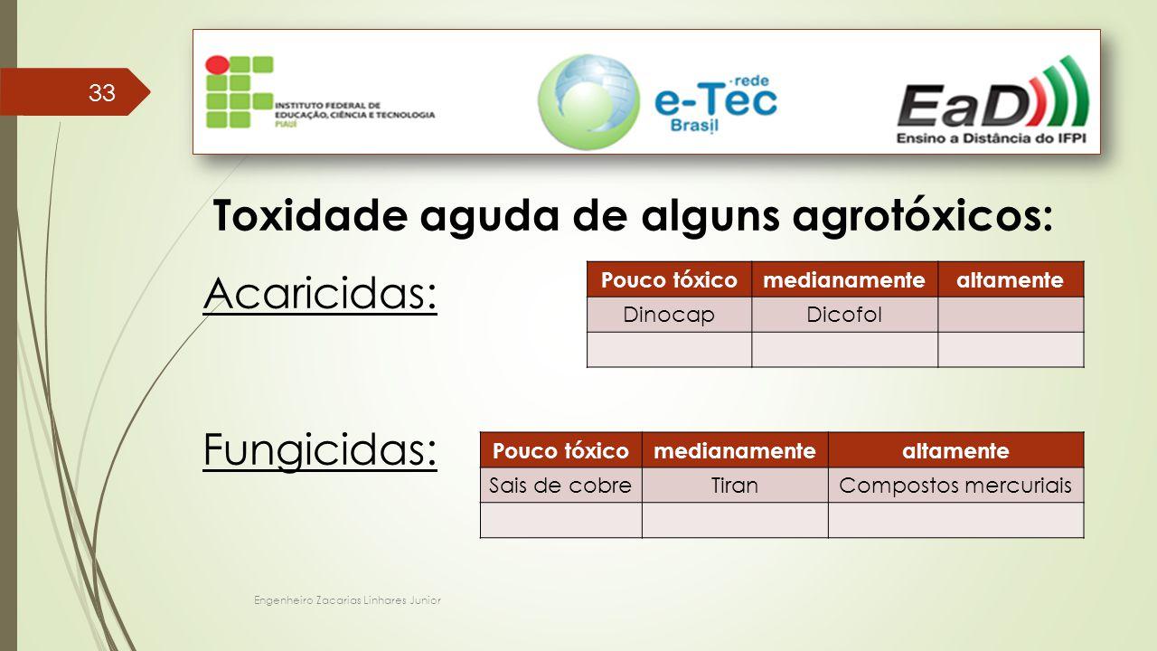 Toxidade aguda de alguns agrotóxicos: