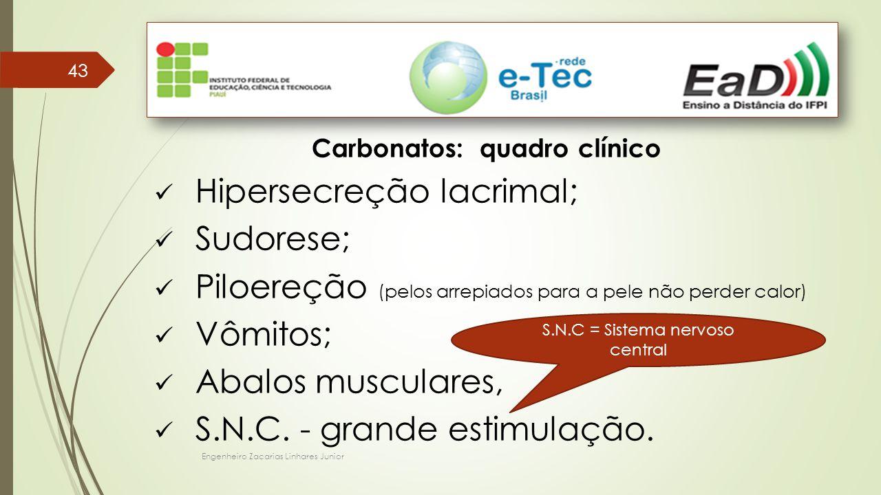 Carbonatos: quadro clínico