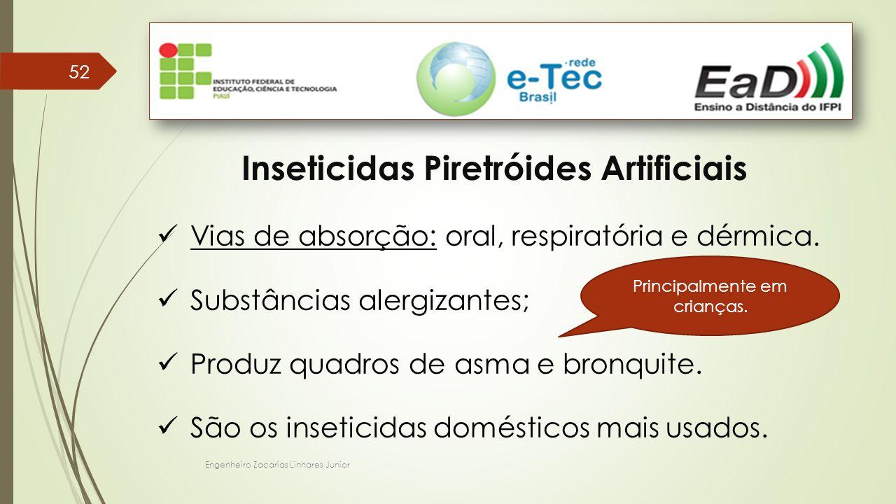 Inseticidas Piretróides Artificiais