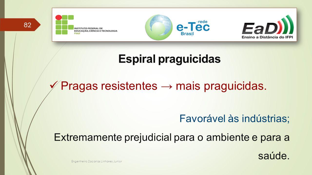Pragas resistentes → mais praguicidas.