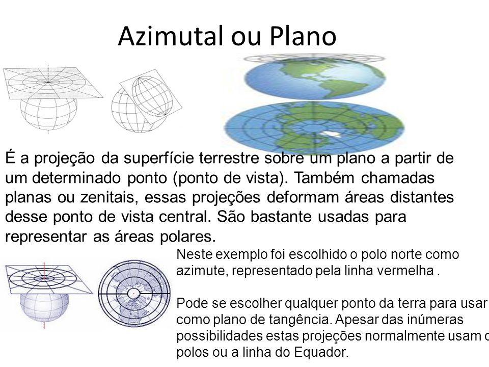 Azimutal ou Plano