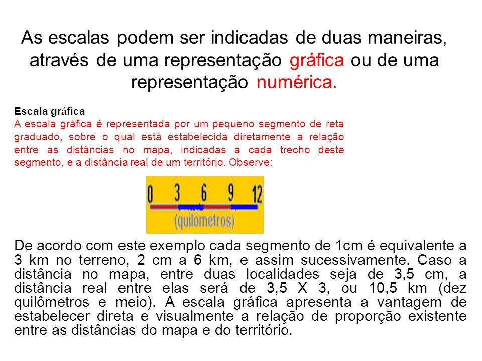 As escalas podem ser indicadas de duas maneiras, através de uma representação gráfica ou de uma representação numérica.