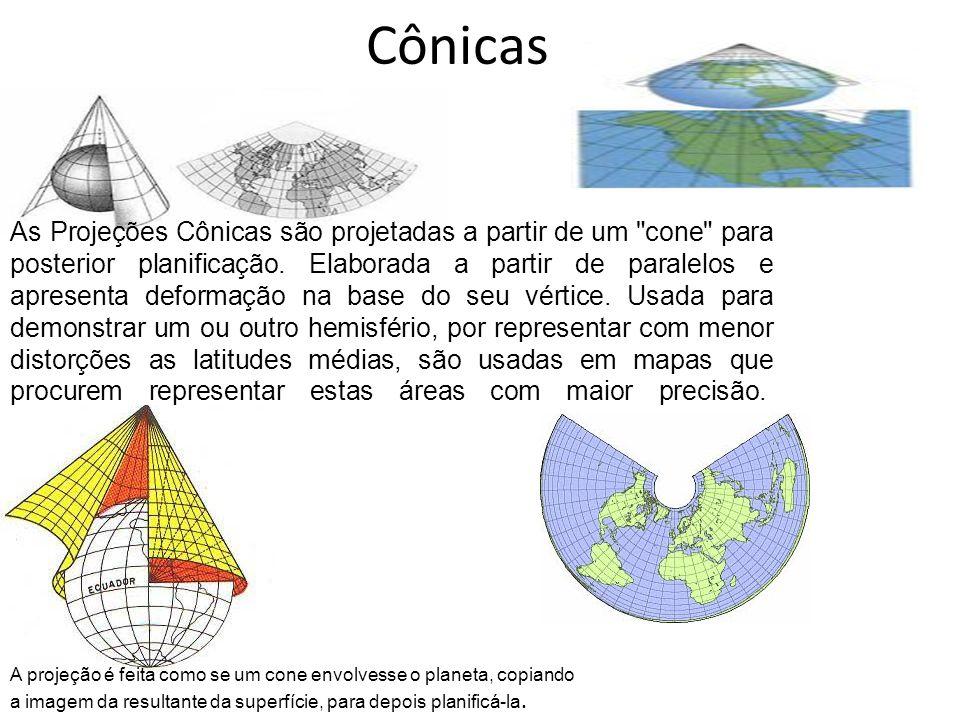 Cônicas