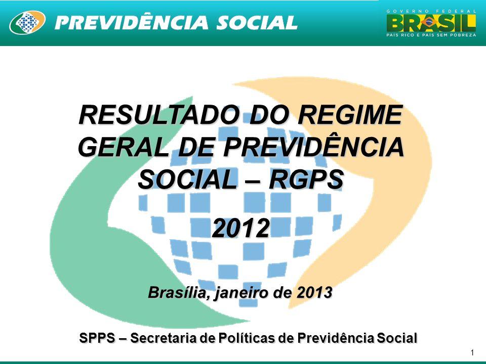 RESULTADO DO REGIME GERAL DE PREVIDÊNCIA SOCIAL – RGPS 2012