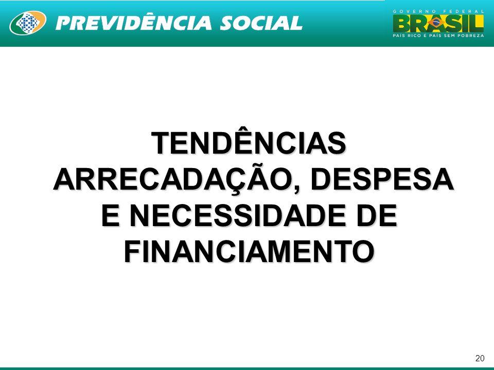 ARRECADAÇÃO, DESPESA E NECESSIDADE DE FINANCIAMENTO