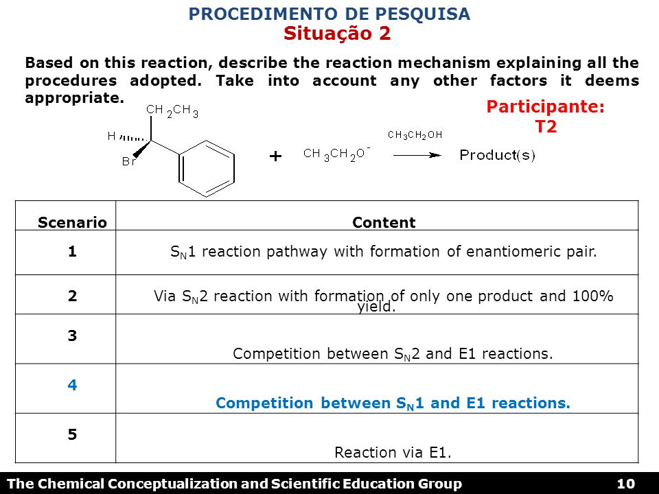 Procedimento de pesquisa Competition between SN1 and E1 reactions.