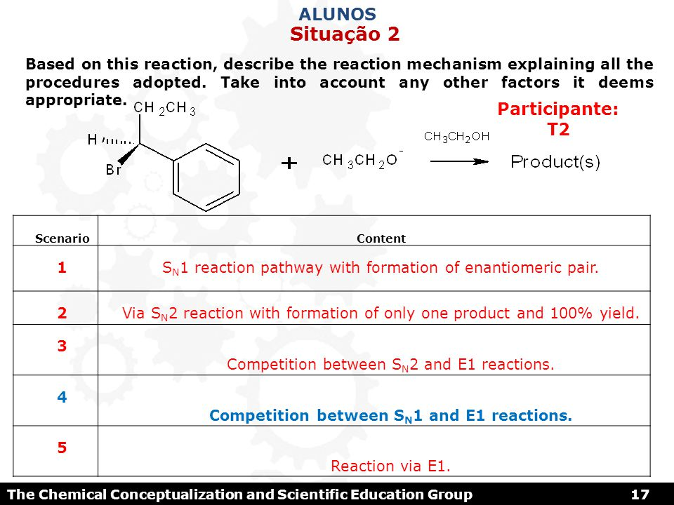 Competition between SN1 and E1 reactions.