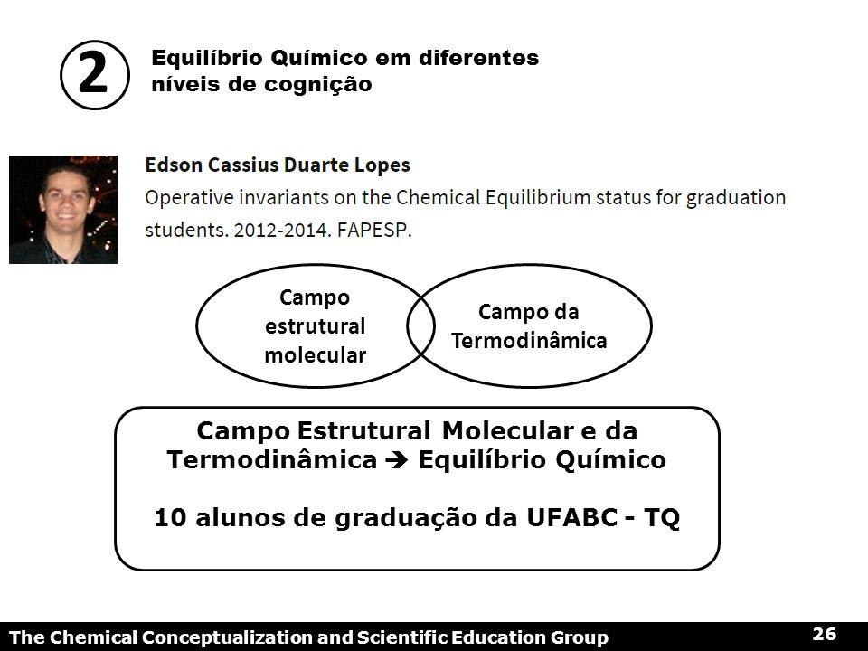 2 Campo estrutural molecular Campo da Termodinâmica
