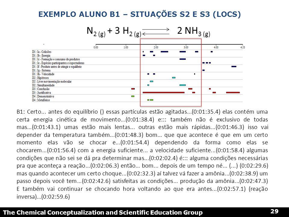 Exemplo aluno B1 – Situações S2 e S3 (LOCS)