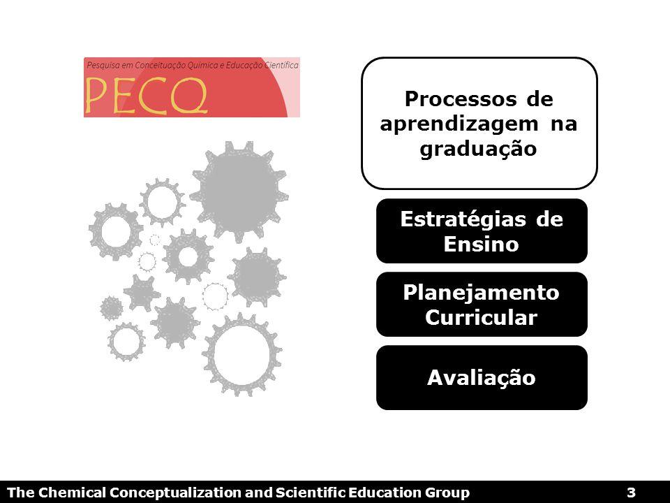 Processos de aprendizagem na graduação Planejamento Curricular