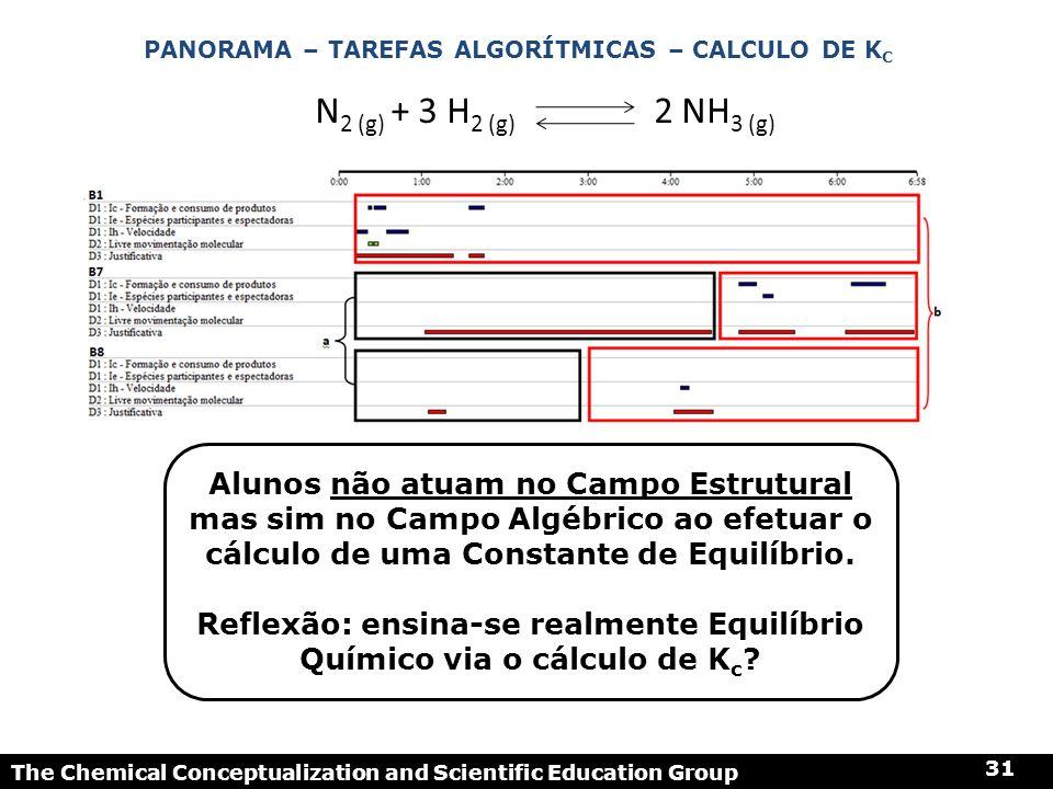 Panorama – Tarefas algorítmicas – Calculo de Kc