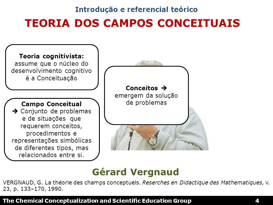 Introdução e referencial teórico TEORIA DOS CAMPOS CONCEITUAIS
