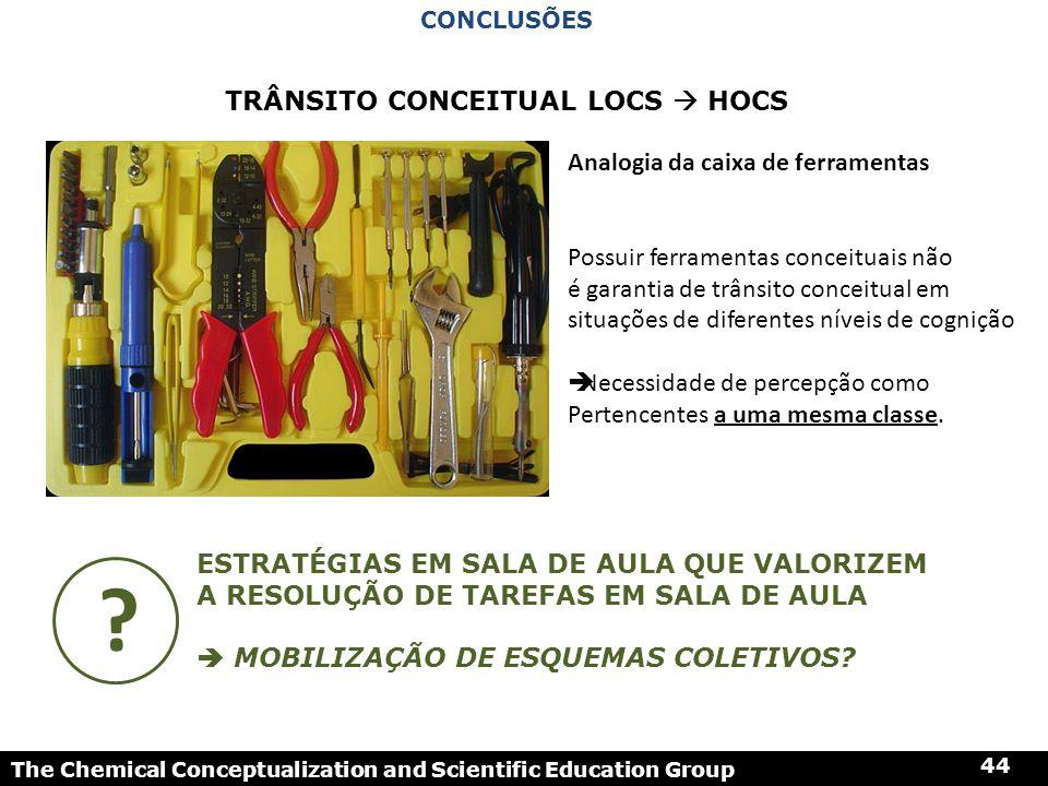 Trânsito conceitual Locs  HOCS