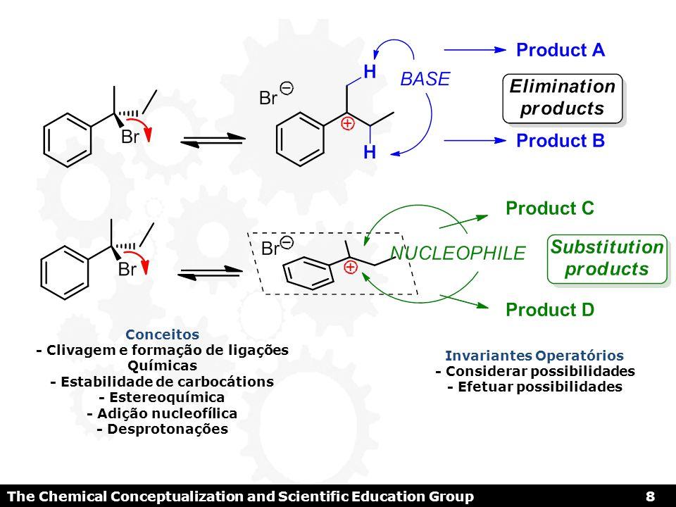 5 Conceitos - Clivagem e formação de ligações Químicas