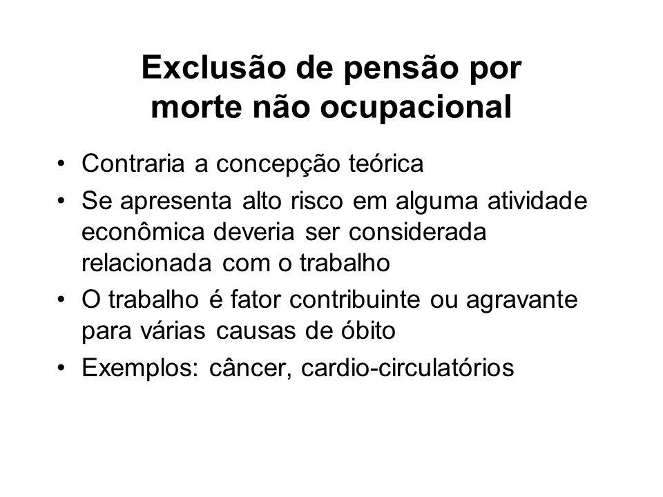 Exclusão de pensão por morte não ocupacional