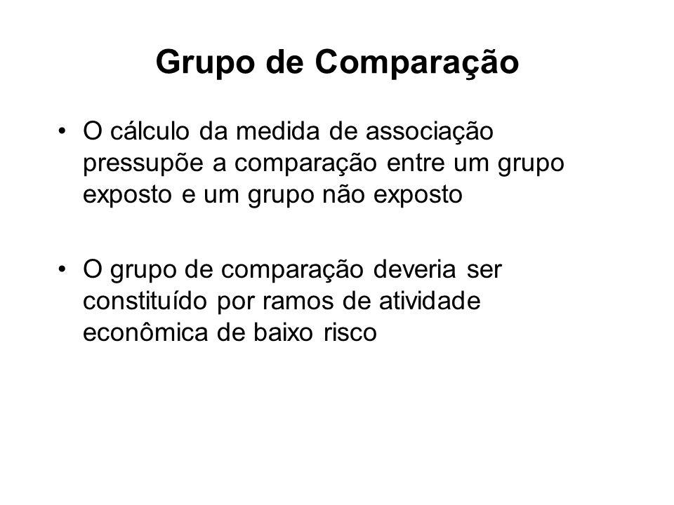 Grupo de Comparação O cálculo da medida de associação pressupõe a comparação entre um grupo exposto e um grupo não exposto.