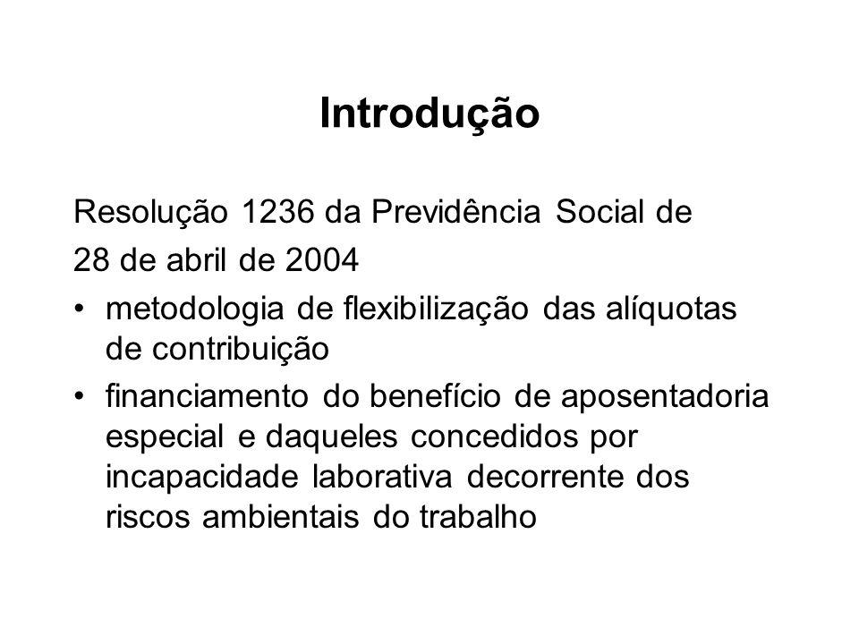 Introdução Resolução 1236 da Previdência Social de 28 de abril de 2004