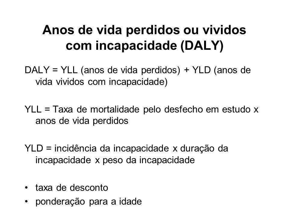 Anos de vida perdidos ou vividos com incapacidade (DALY)