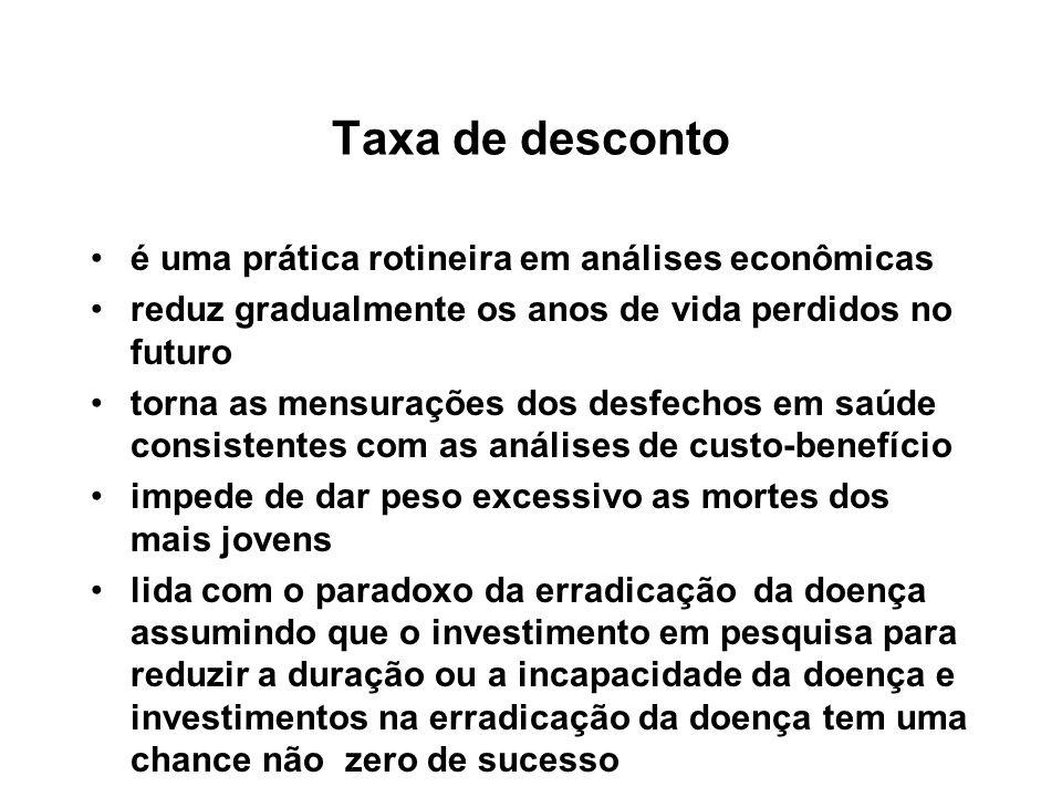 Taxa de desconto é uma prática rotineira em análises econômicas