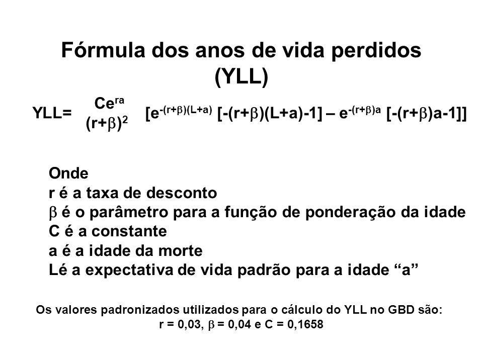 Fórmula dos anos de vida perdidos (YLL)