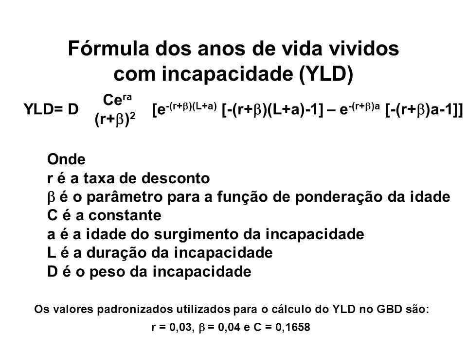 Fórmula dos anos de vida vividos com incapacidade (YLD)