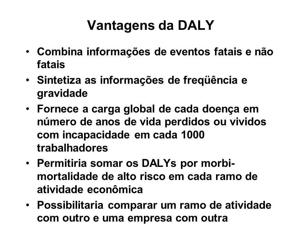 Vantagens da DALY Combina informações de eventos fatais e não fatais