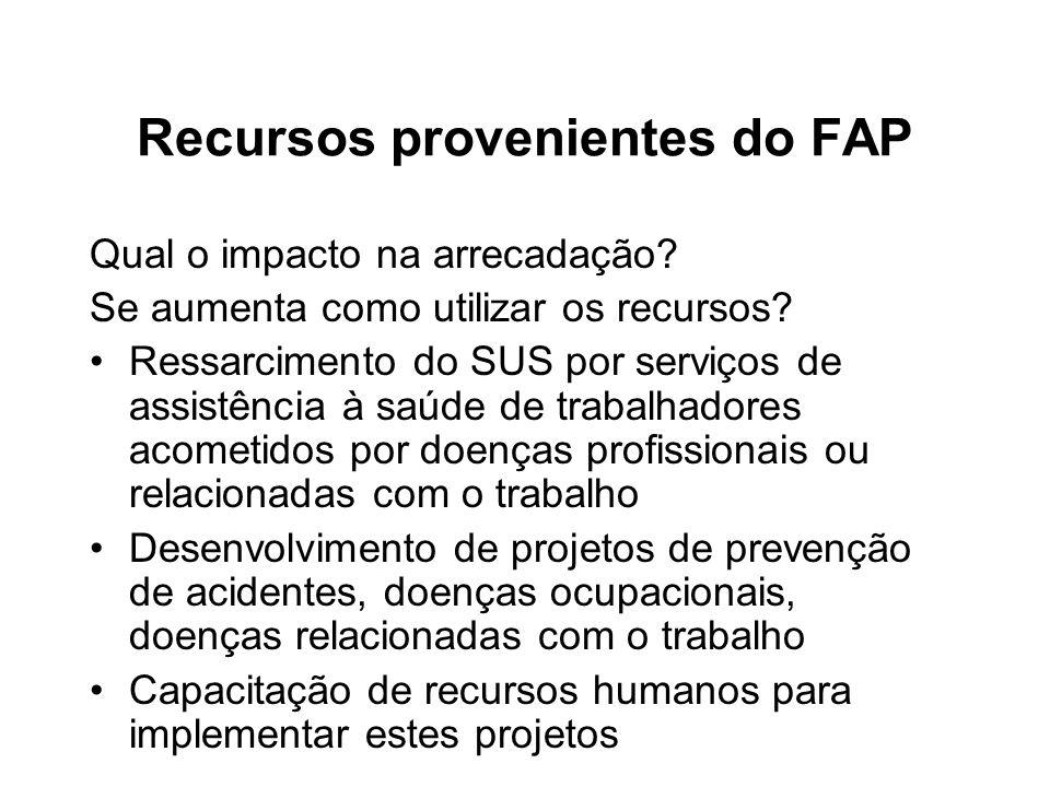 Recursos provenientes do FAP