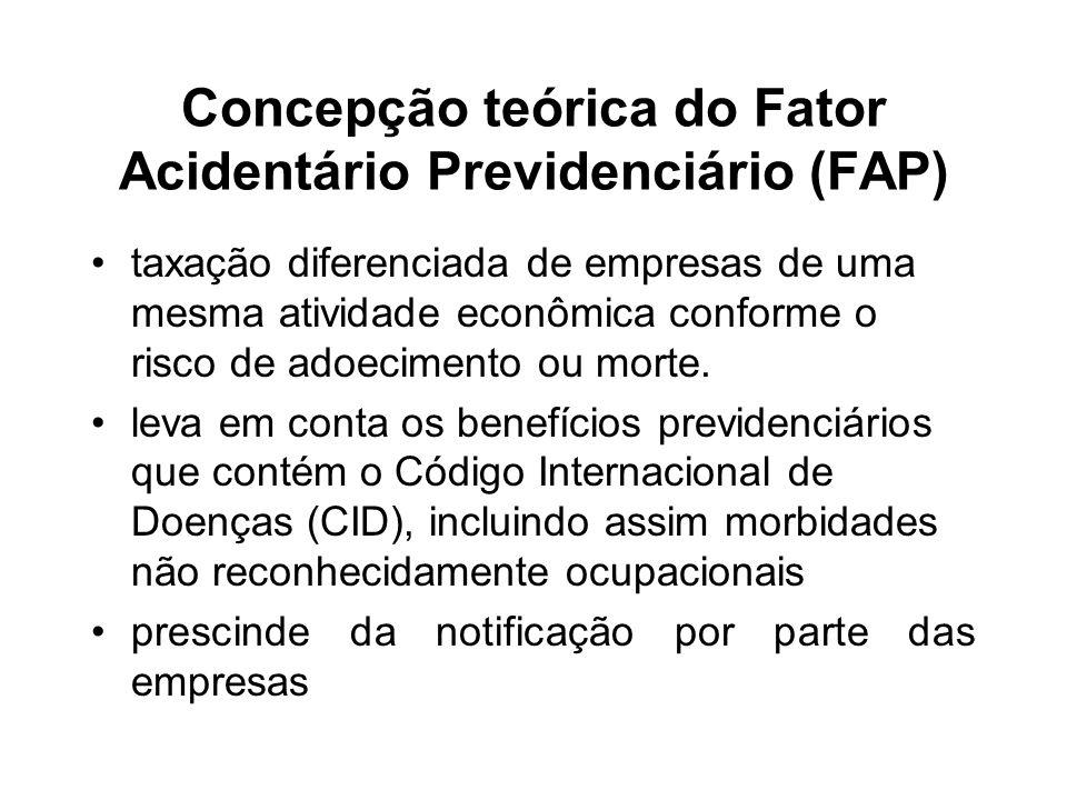Concepção teórica do Fator Acidentário Previdenciário (FAP)