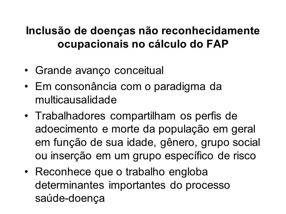 Inclusão de doenças não reconhecidamente ocupacionais no cálculo do FAP