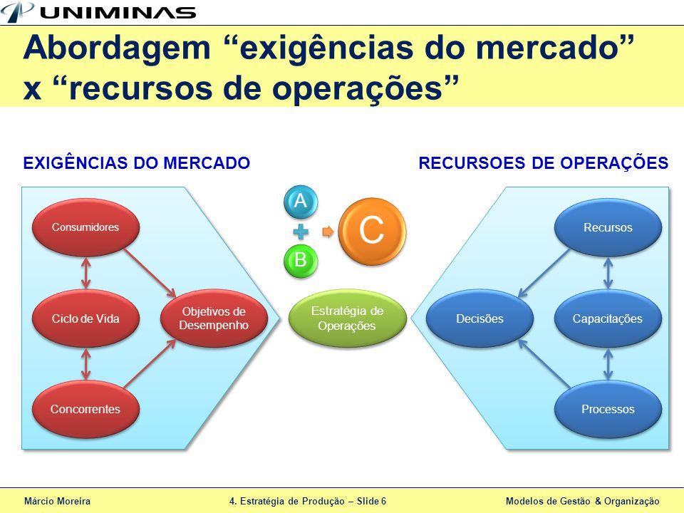Abordagem exigências do mercado x recursos de operações