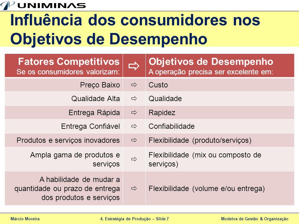 Influência dos consumidores nos Objetivos de Desempenho